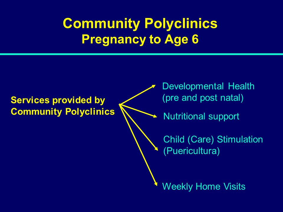 Community Polyclinics Pregnancy to Age 6