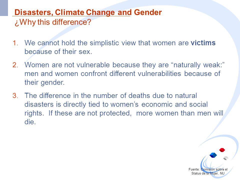 Fuente: Comisión sobre el Status de la Mujer, NU