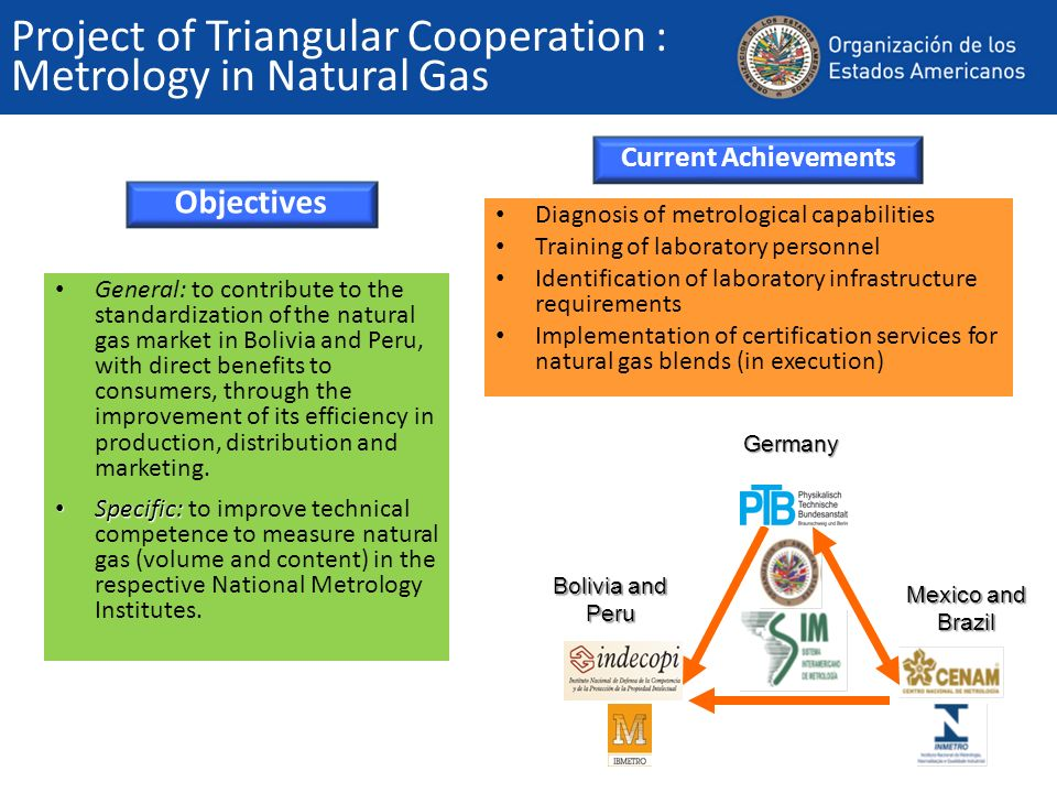 Project of Triangular Cooperation : Metrology in Natural Gas