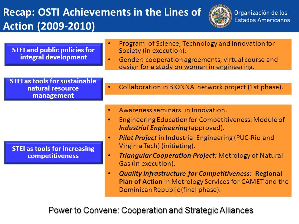 Recap: OSTI Achievements in the Lines of Action ( )