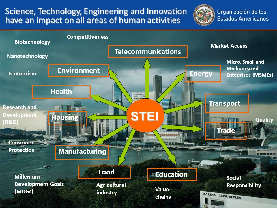 STEI Science, Technology, Engineering and Innovation