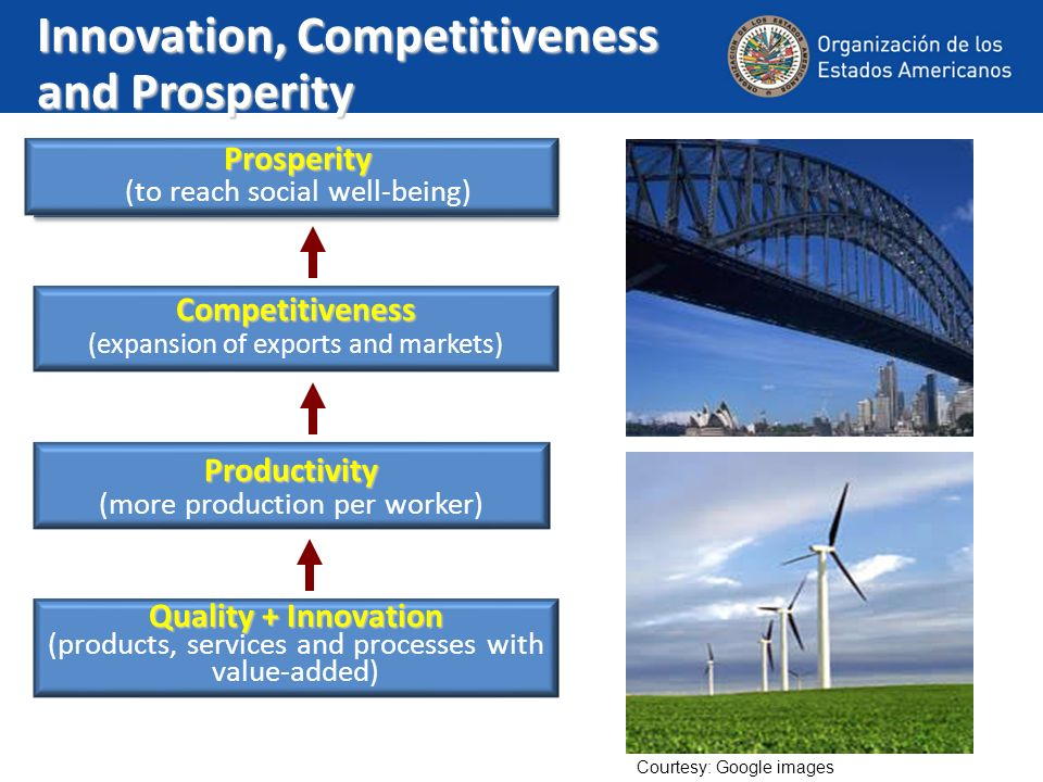 Innovation, Competitiveness and Prosperity
