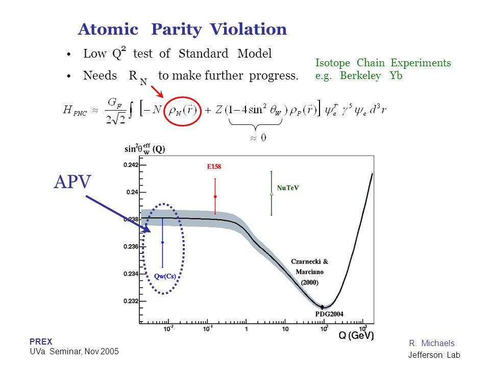 APV Atomic Parity Violation Low Q test of Standard Model