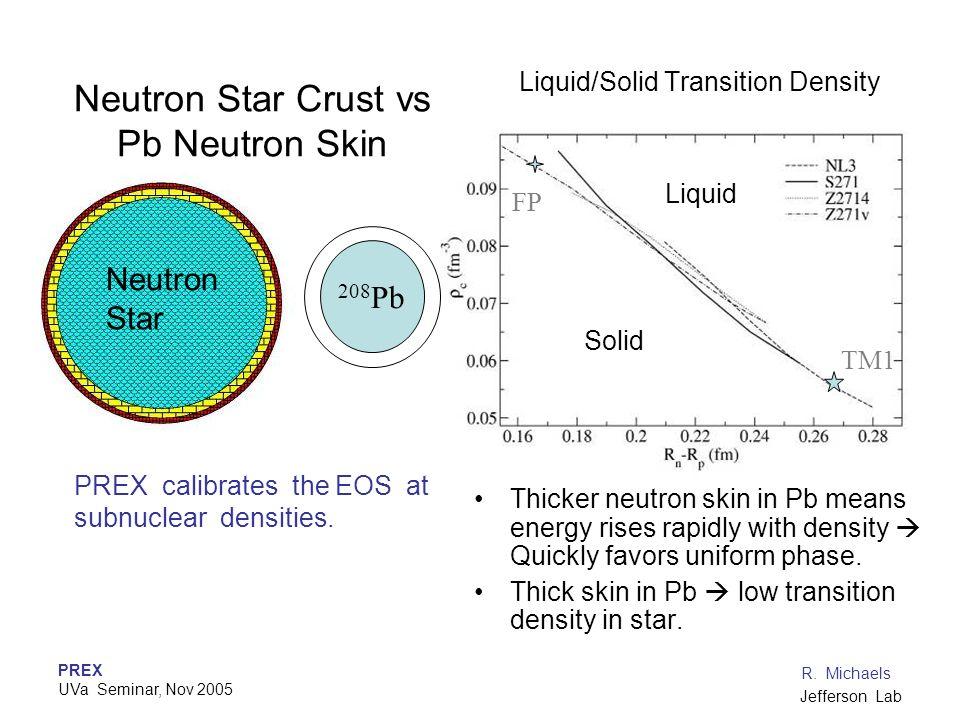 Liquid/Solid Transition Density