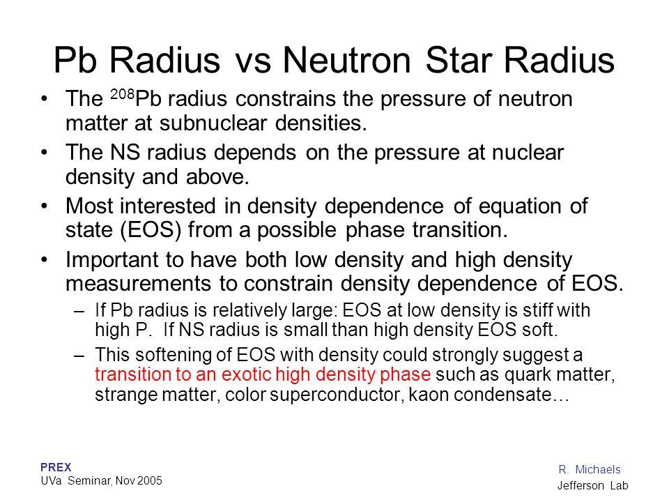 Pb Radius vs Neutron Star Radius