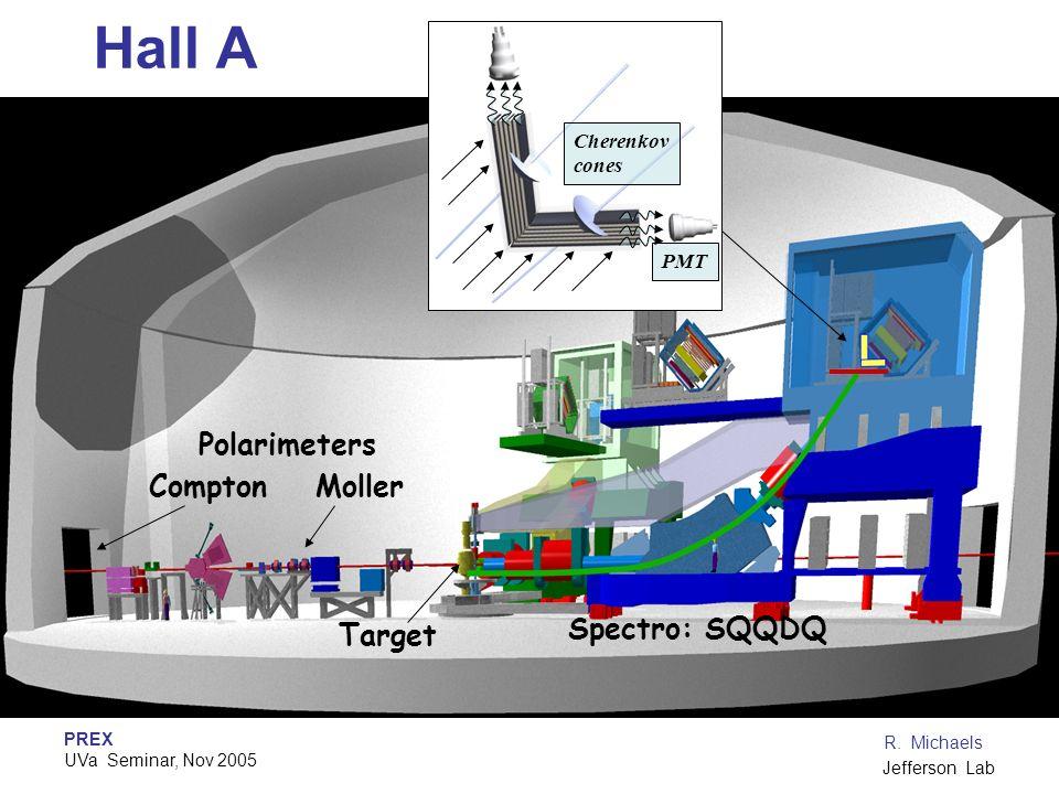Hall A Compton Moller Polarimeters Target Spectro: SQQDQ Cherenkov
