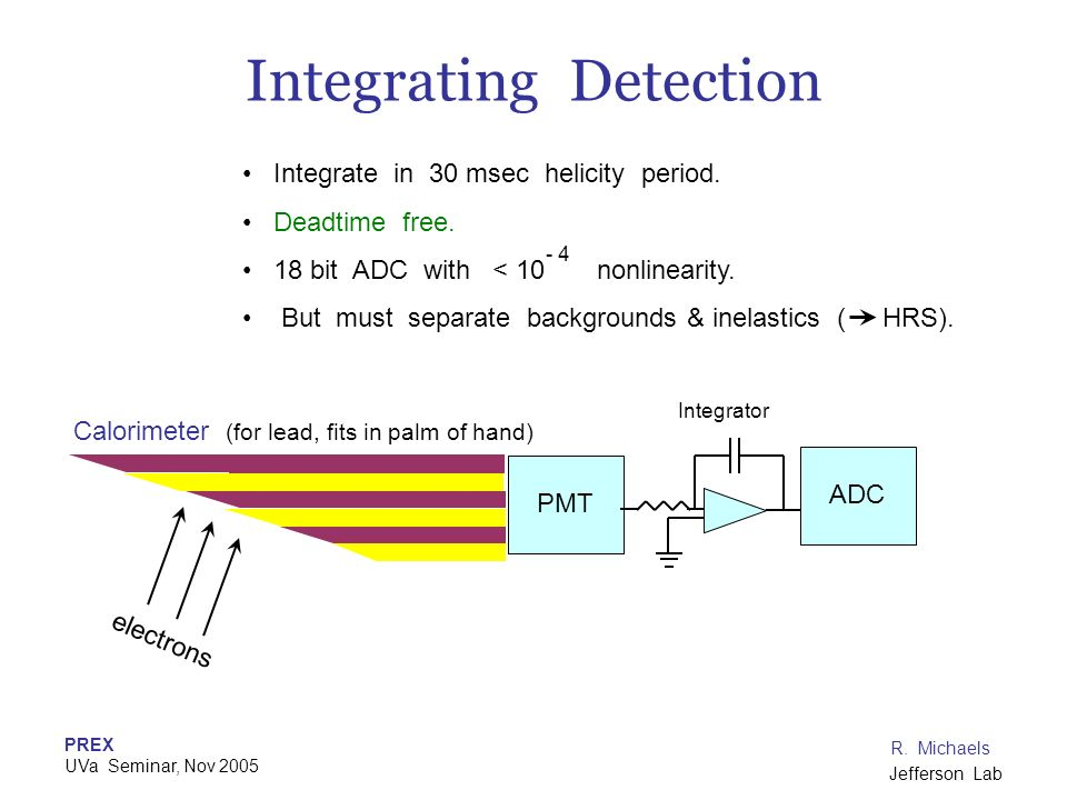 Integrating Detection