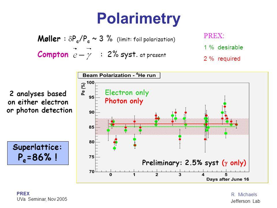 Polarimetry Pe=86% ! Møller : dPe/Pe ~ 3 % (limit: foil polarization)