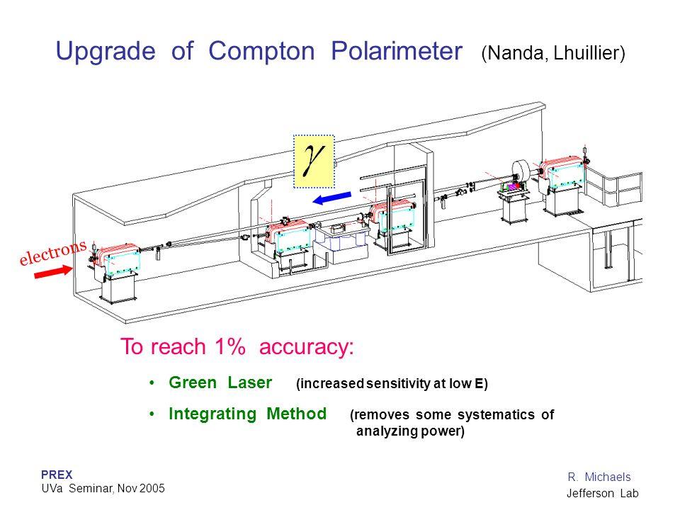 Upgrade of Compton Polarimeter (Nanda, Lhuillier)