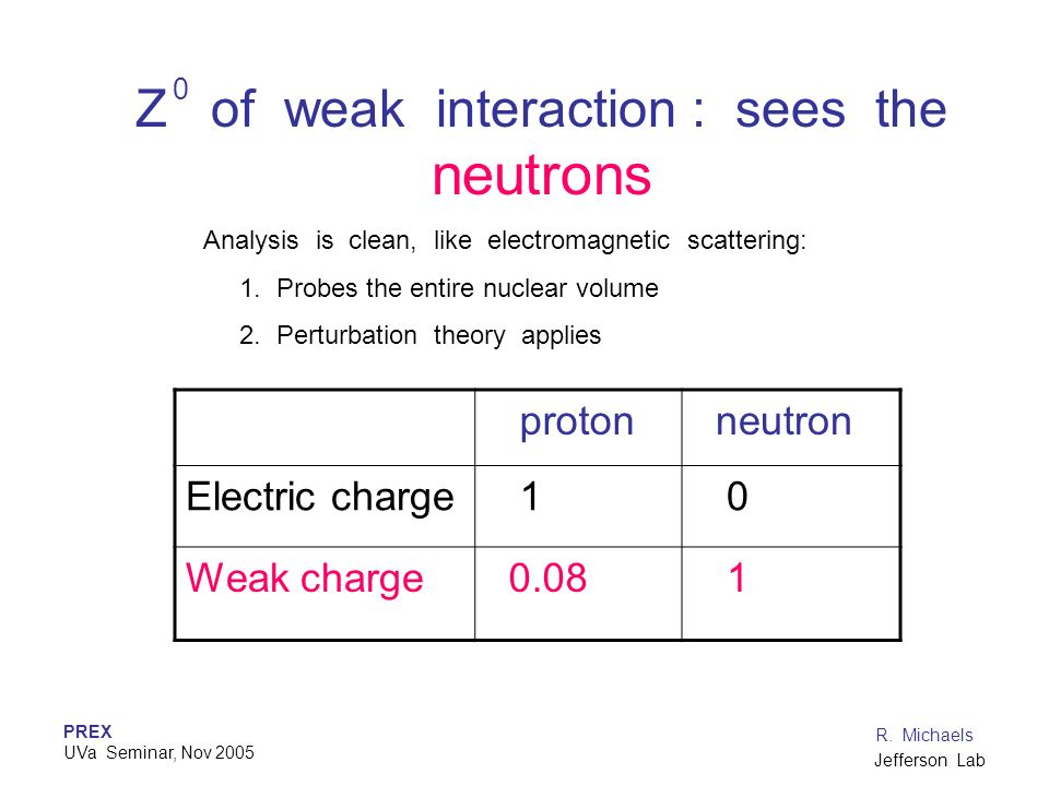 Z of weak interaction : sees the neutrons