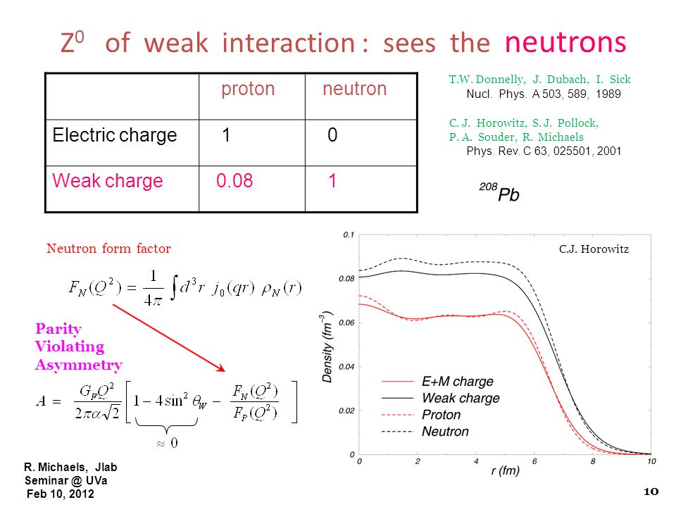 Z0 of weak interaction : sees the neutrons