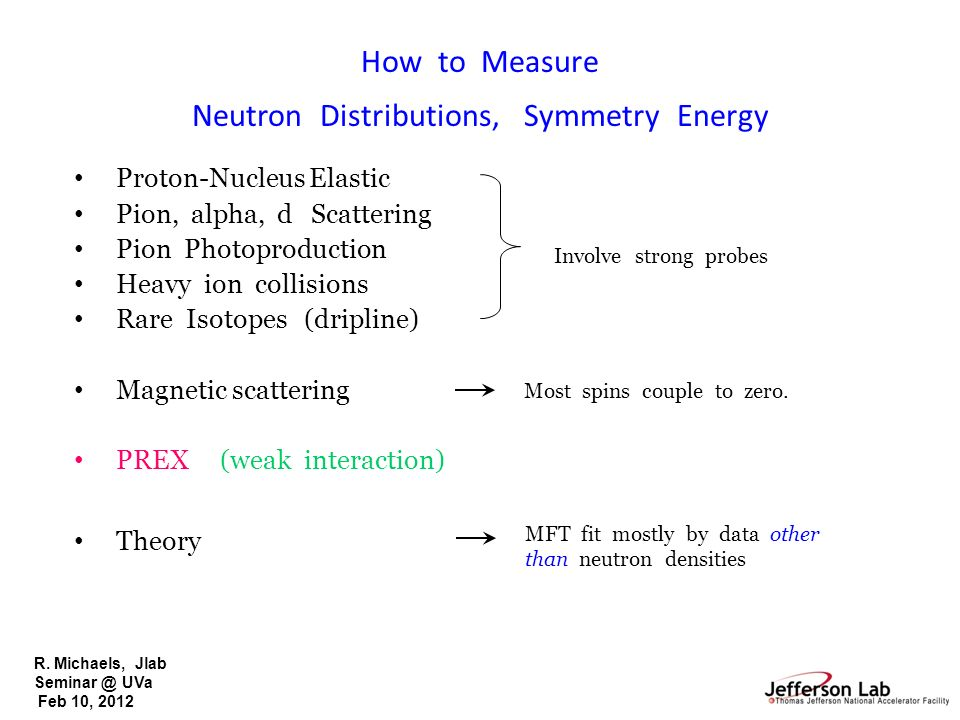 How to Measure Neutron Distributions, Symmetry Energy