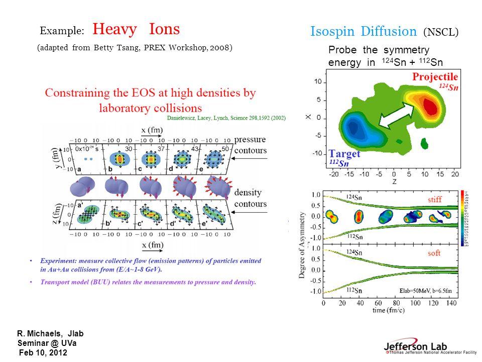 Isospin Diffusion (NSCL)
