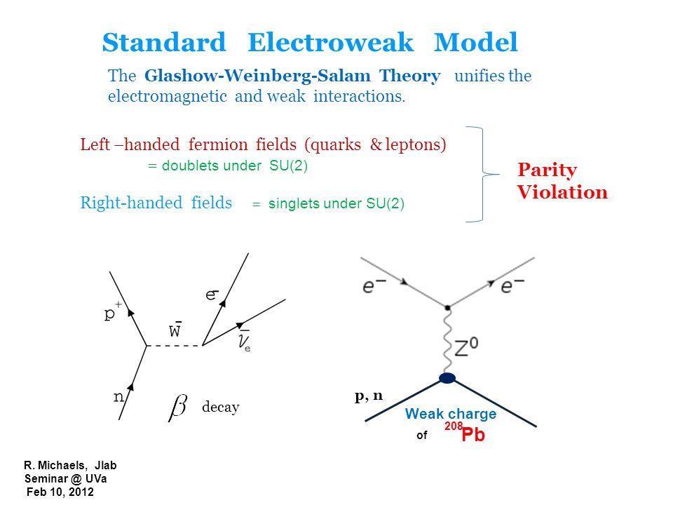 Standard Electroweak Model