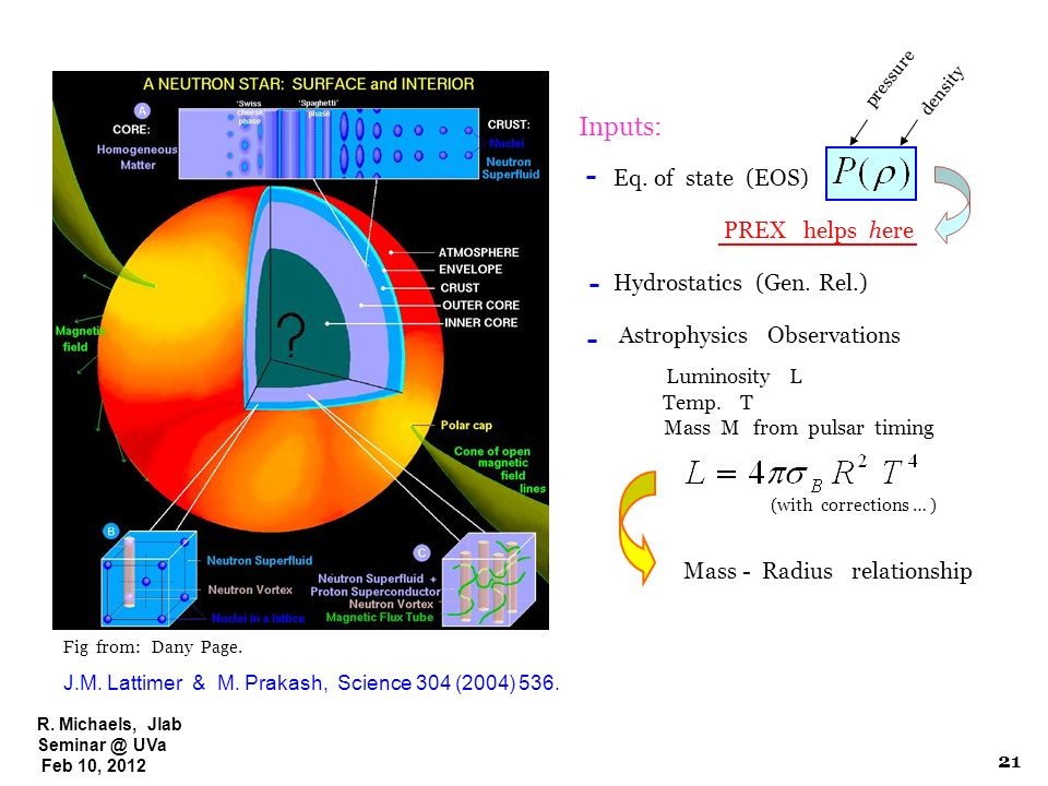 Inputs: Eq. of state (EOS) PREX helps here Hydrostatics (Gen. Rel.)