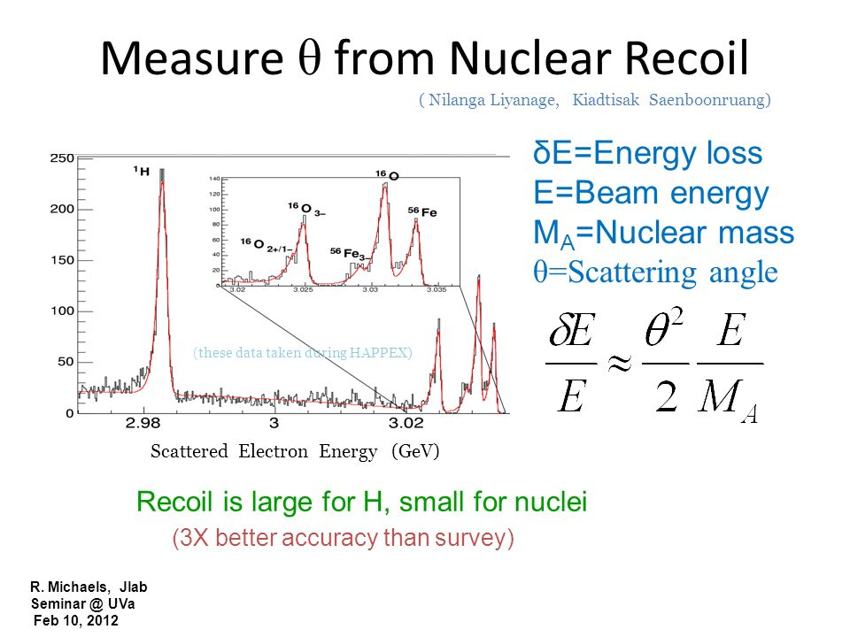 Measure θ from Nuclear Recoil