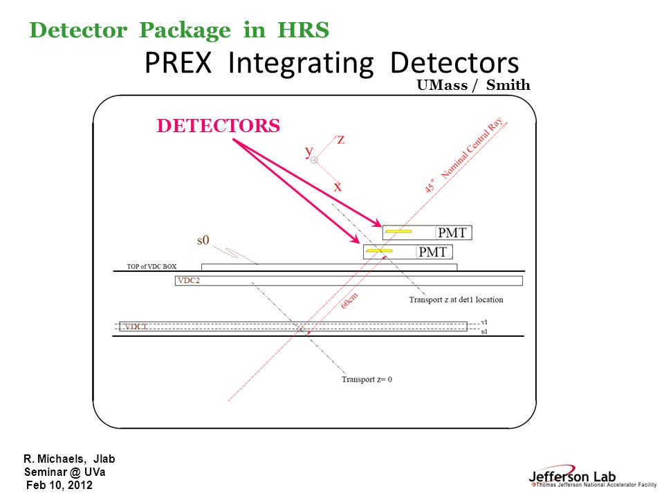 PREX Integrating Detectors