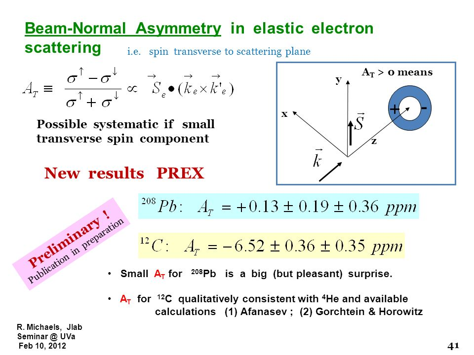 + - Beam-Normal Asymmetry in elastic electron scattering