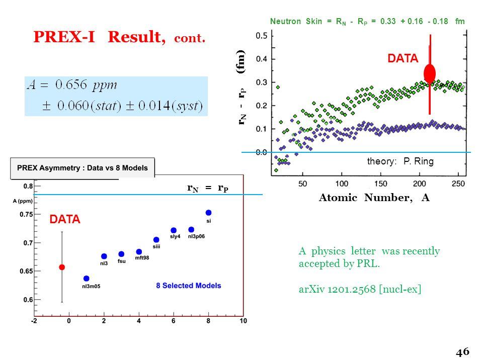 PREX-I Result, cont. Neutron Skin = RN - RP = 0.33 + 0.16 - 0.18 fm