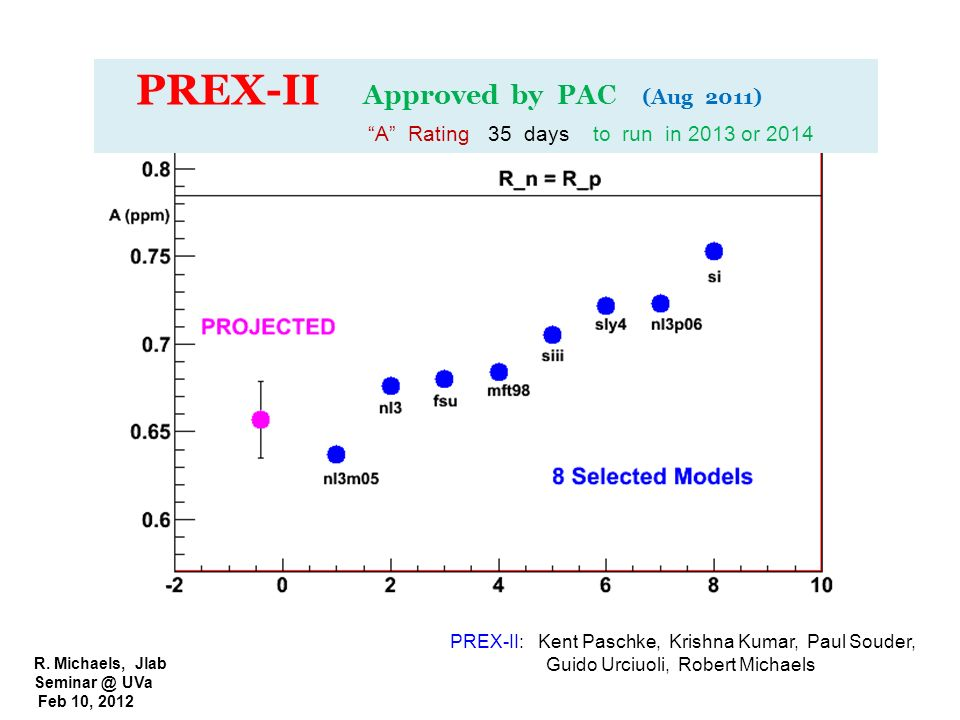 PREX-II Approved by PAC (Aug 2011)
