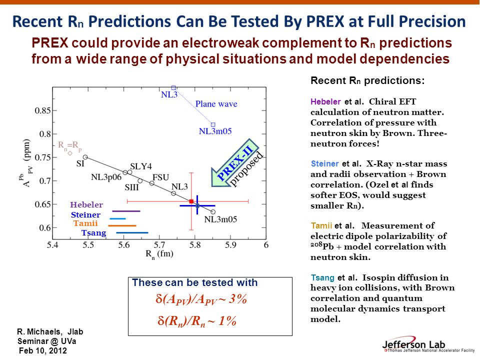 Recent Rn Predictions Can Be Tested By PREX at Full Precision