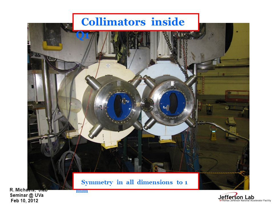 Collimators inside Q1 Symmetry in all dimensions to 1 mm
