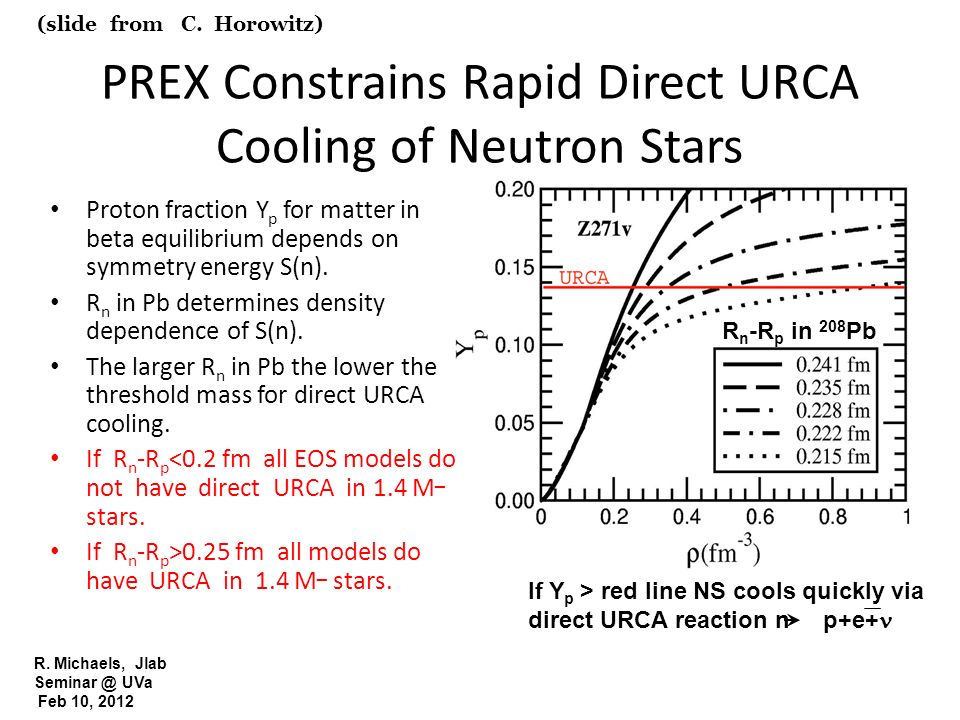 PREX Constrains Rapid Direct URCA Cooling of Neutron Stars