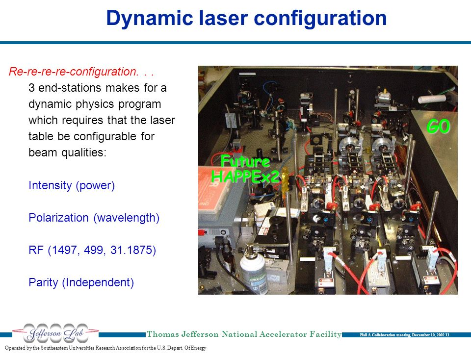 Dynamic laser configuration