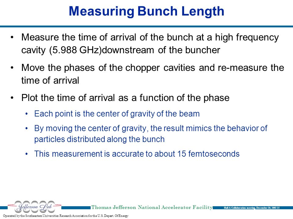 Measuring Bunch Length