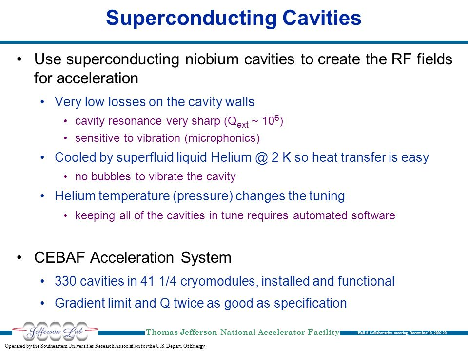 Superconducting Cavities