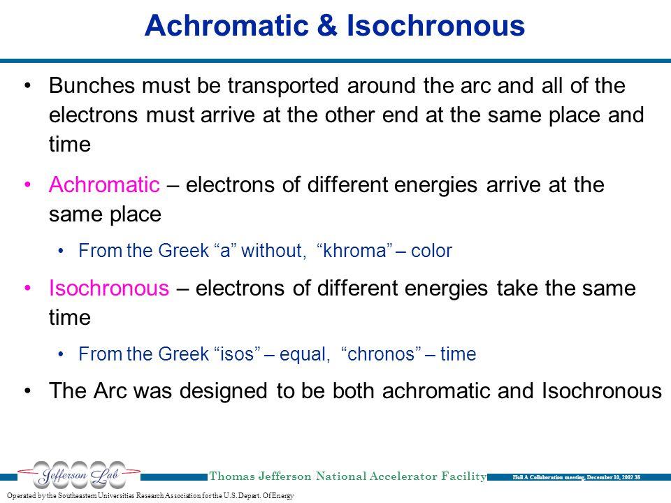 Achromatic & Isochronous