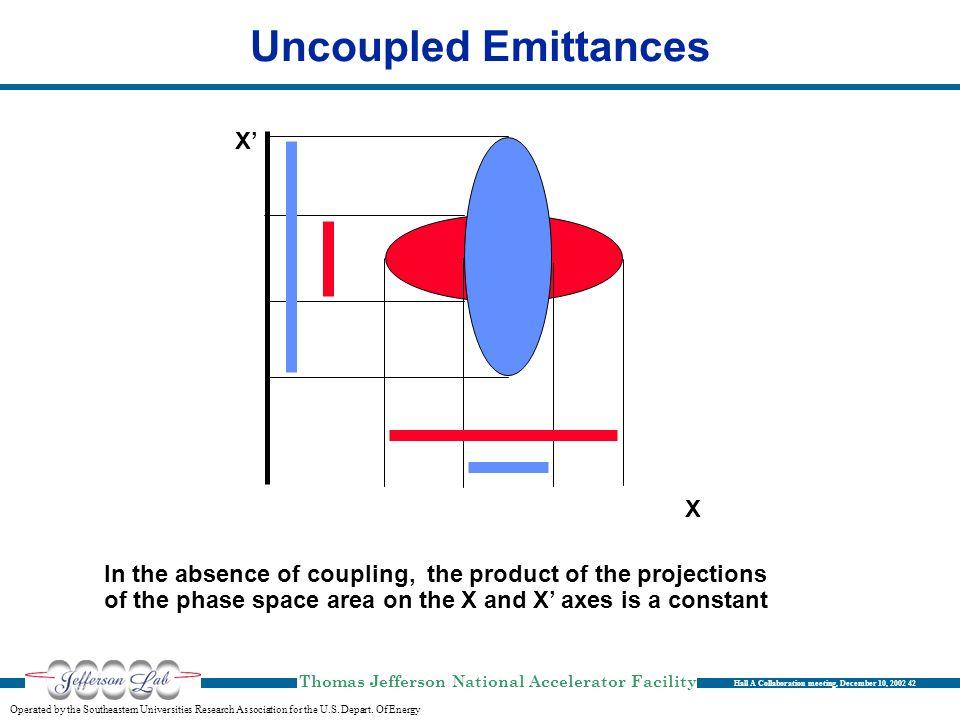 Uncoupled Emittances X' X