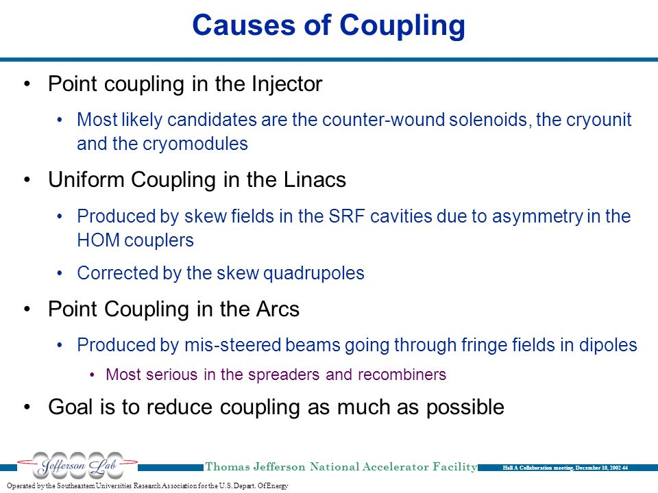 Causes of Coupling Point coupling in the Injector