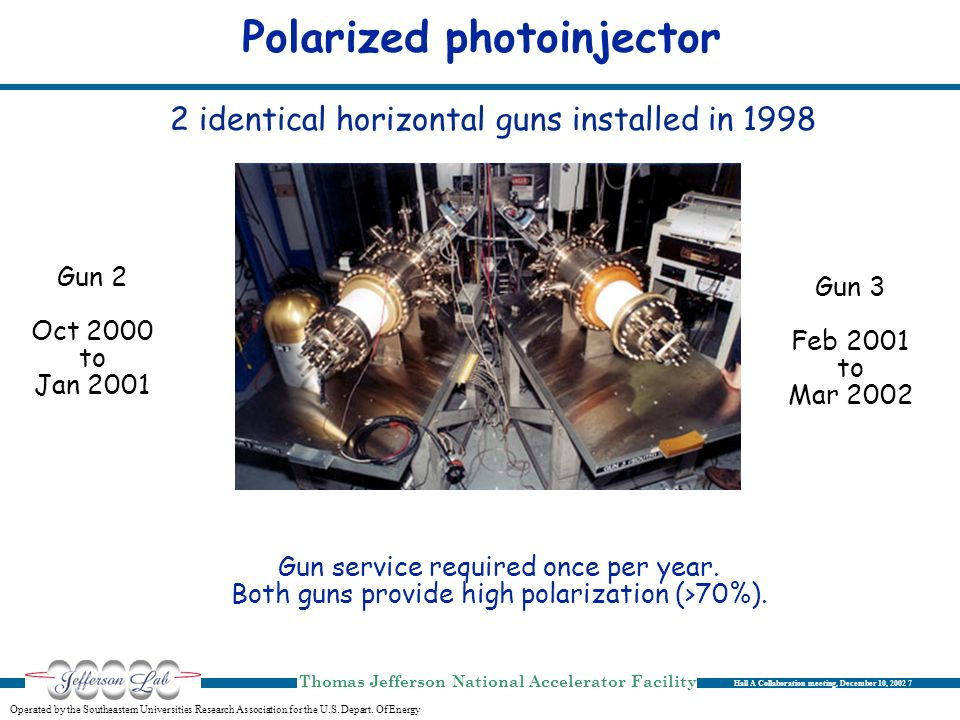 Polarized photoinjector