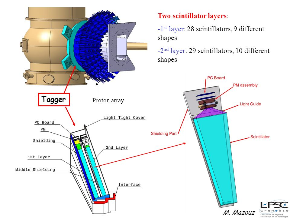 Two scintillator layers:
