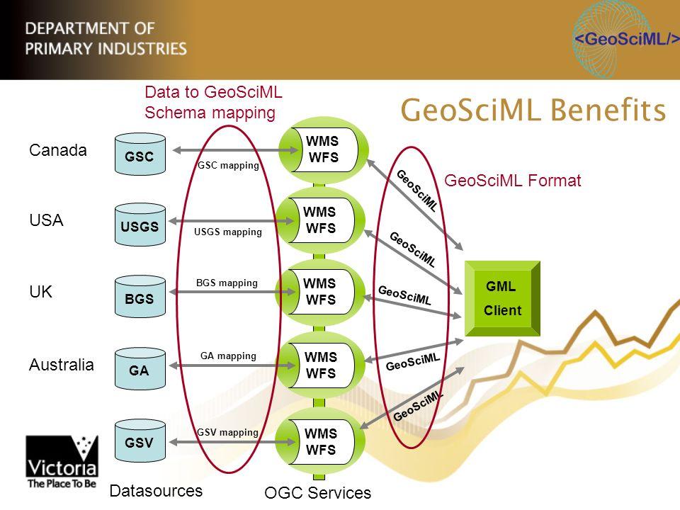GeoSciML Benefits Data to GeoSciML Schema mapping Canada