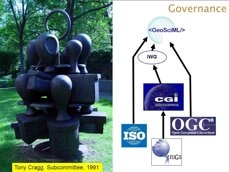 Governance Tony Cragg, Subcommittee, 1991 IWG