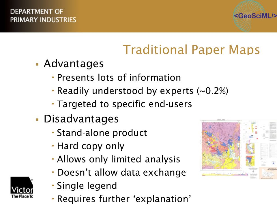 Traditional Paper Maps