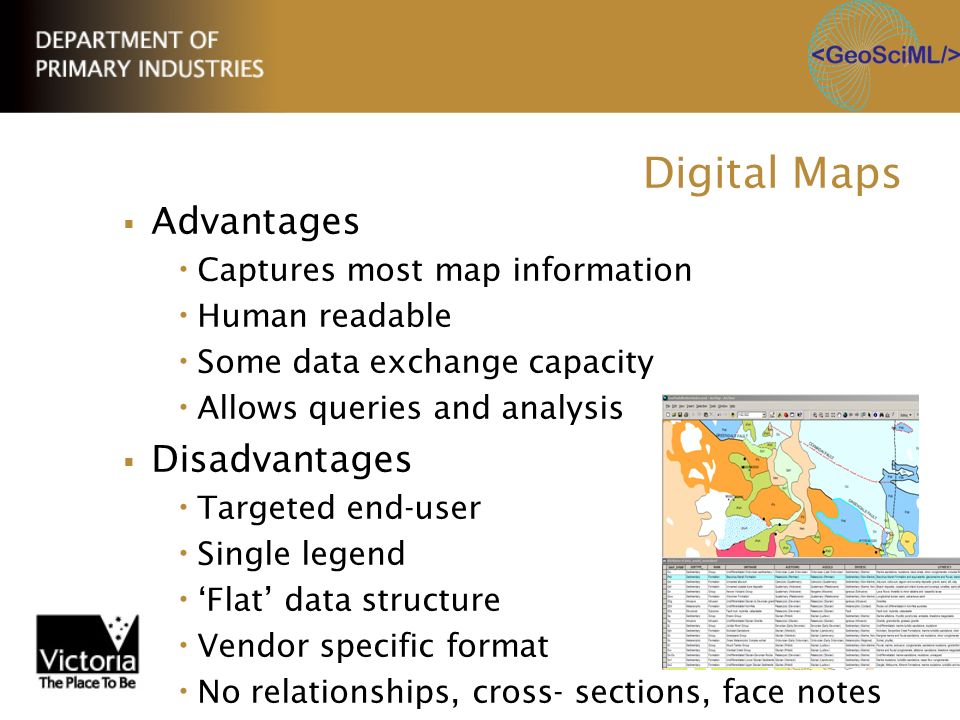 Digital Maps Advantages Disadvantages Captures most map information