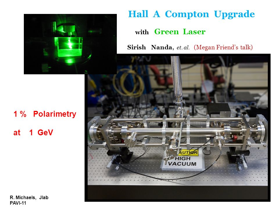 Hall A Compton Upgrade 1 % Polarimetry at 1 GeV with Green Laser