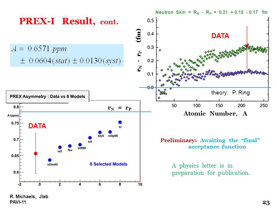 PREX-I Result, cont. Neutron Skin = RN - RP = 0.31 + 0.15 - 0.17 fm
