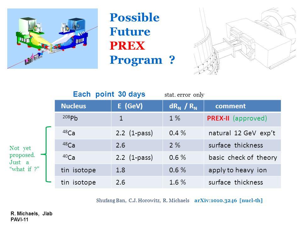 Possible Future PREX Program