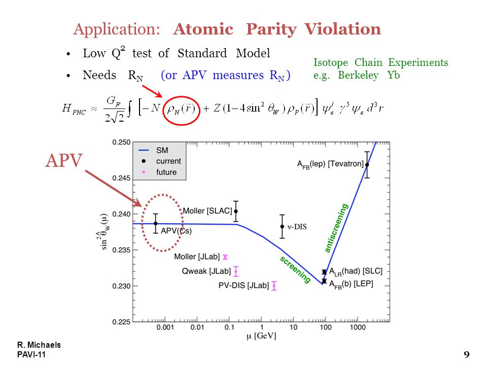 APV Application: Atomic Parity Violation Low Q test of Standard Model