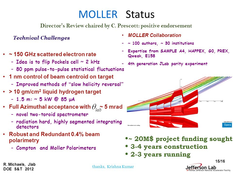MOLLER Status ~ 20M$ project funding sought 3-4 years construction