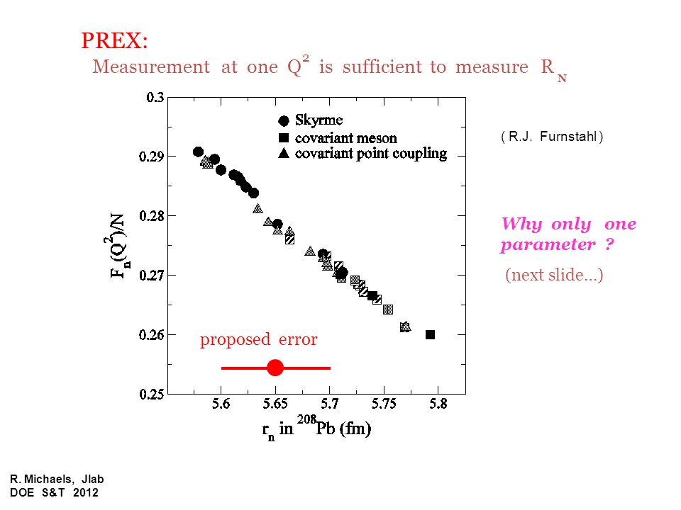 PREX: Measurement at one Q is sufficient to measure R