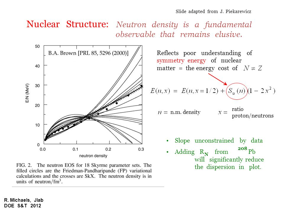 Slide adapted from J. Piekarewicz