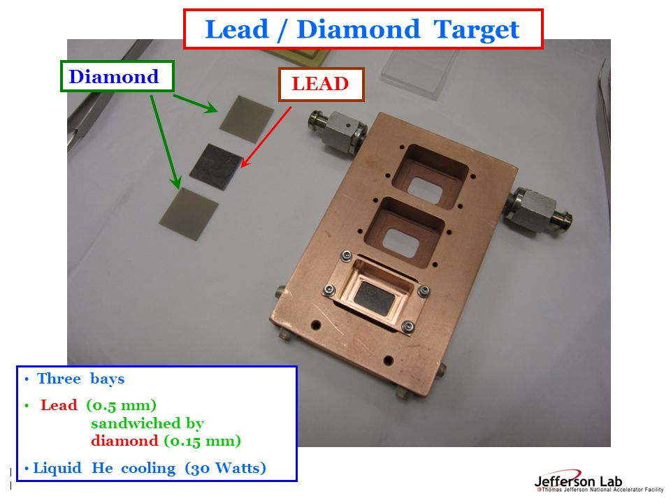 Lead / Diamond Target Diamond LEAD Three bays
