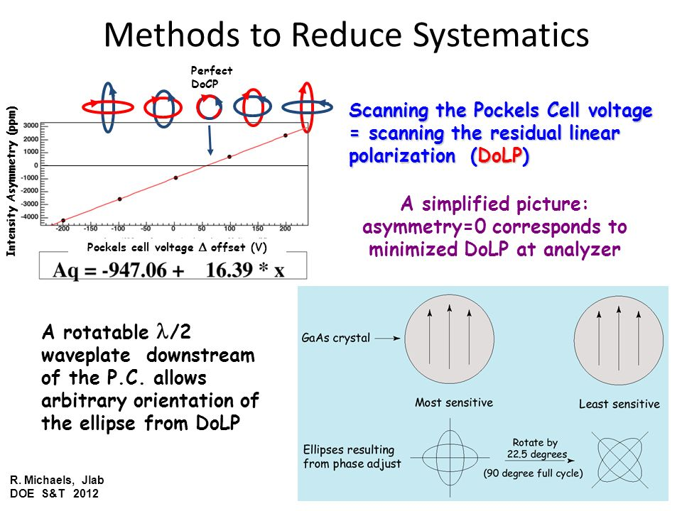 Methods to Reduce Systematics