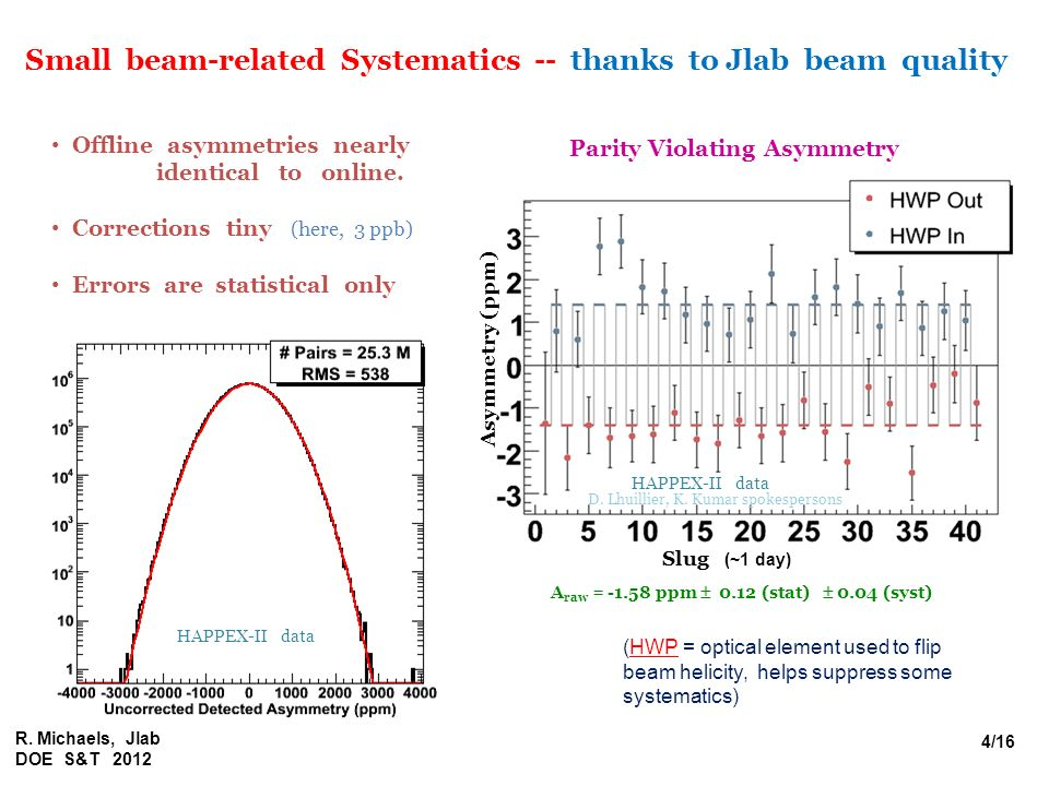 Small beam-related Systematics -- thanks to Jlab beam quality