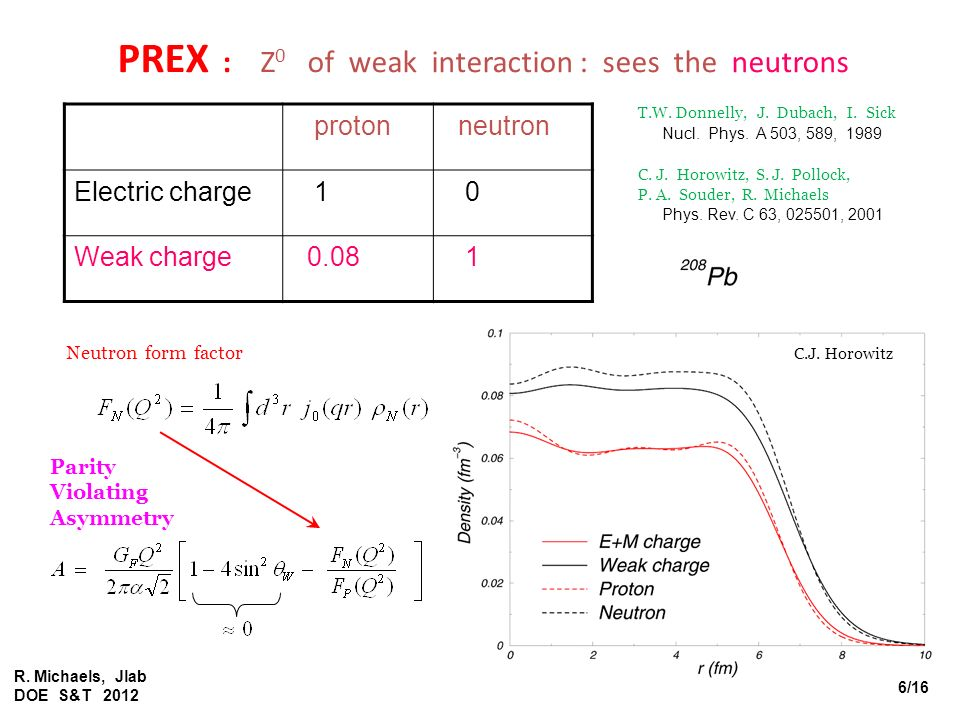 PREX : Z0 of weak interaction : sees the neutrons